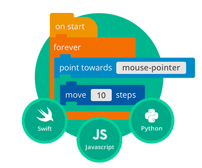 Learn Python For Kids For Free