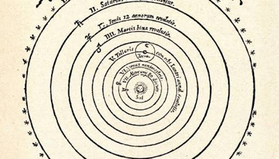 The Discovery of the Copernican System | Tynker