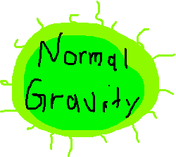 normal gravity - drawing