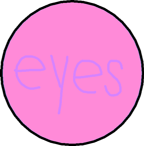 button 2 - eyes button