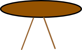 Table - actor