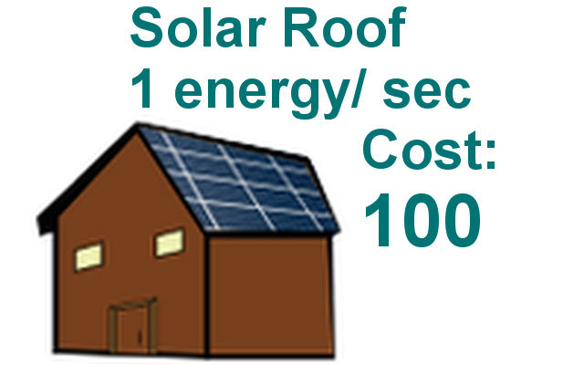 Buy Roofs - Buy Solar Roofs