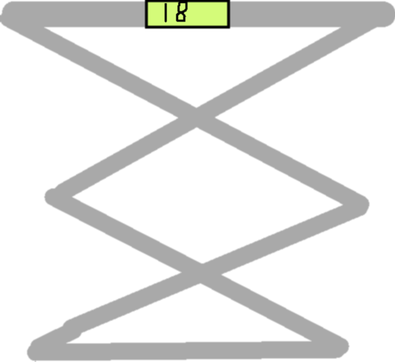 scale - number