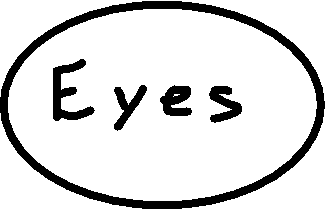 Eyes Button - Button